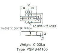 Dimensions  in mm of PSMS-M105